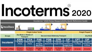 Novotrans - Incoterms 2020